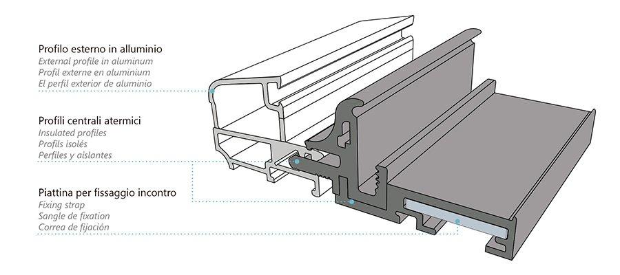 Umbra de Aluminio serie Unika para ventanas y puertas